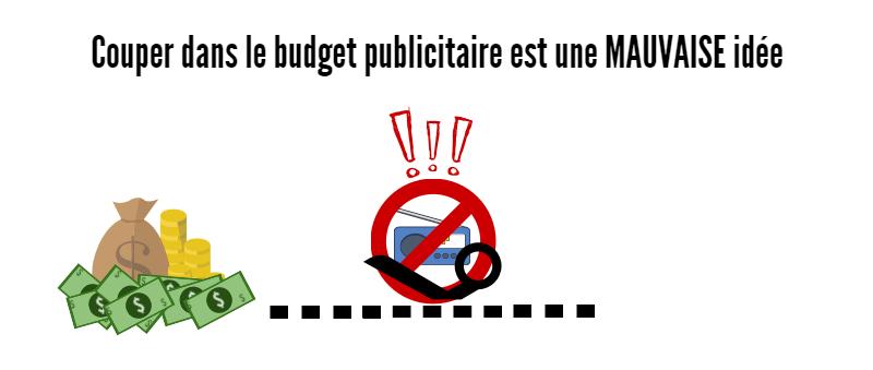 Couper dans le budget publicitaire est une MAUVAISE idée